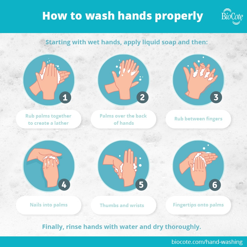 Hand washing: are you doing it properly? - BioCote