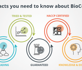 5 facts you need to know about BioCote